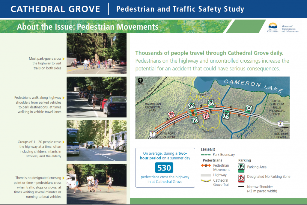 Information Board on pedestrian movements.